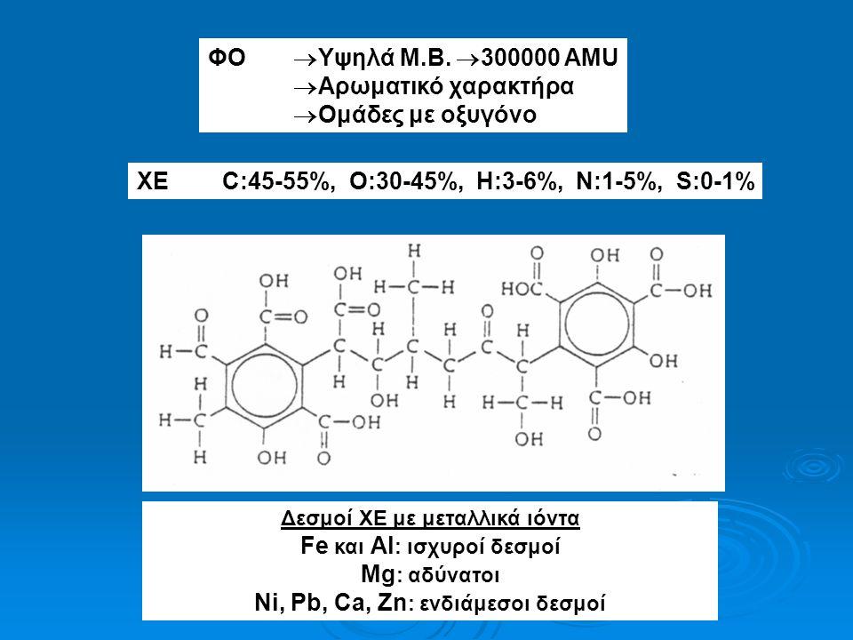 ΦΟ  Υψηλά Μ.Β.  300000 AMU  Αρωματικό χαρακτήρα  Ομάδες με οξυγόνο ΧΕ C:45-55%, O:30-45%, H:3-6%, N:1-5%, S:0-1% Δεσμοί ΧΕ με μεταλλικά ιόντα Fe κ