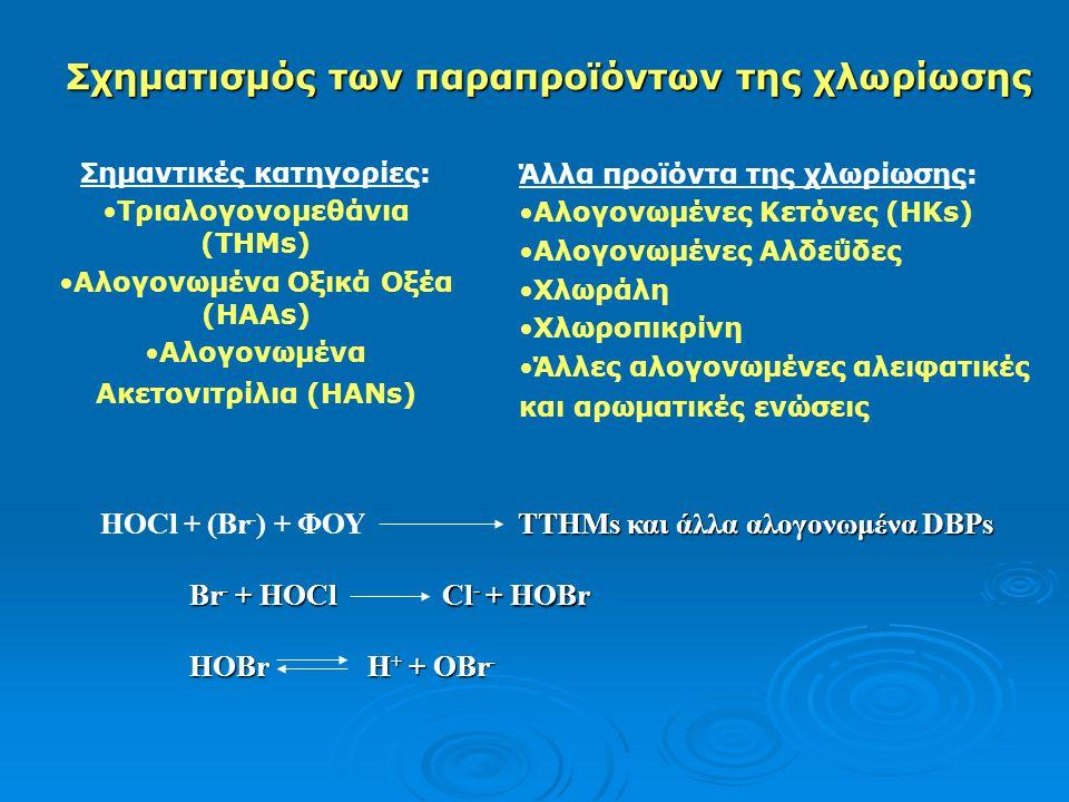 Σχηματισμός των παραπροϊόντων της χλωρίωσης Σημαντικές κατηγορίες: Τριαλογονομεθάνια (THMs) Αλογονωμένα Οξικά Οξέα (HAAs) Αλογονωμένα Ακετονιτρίλια (HANs) Άλλα προϊόντα της χλωρίωσης: Αλογονωμένες Κετόνες (HKs) Αλογονωμένες Αλδεΰδες Χλωράλη Χλωροπικρίνη Άλλες αλογονωμένες αλειφατικές και αρωματικές ενώσεις HOCl + (Br - ) + ΦΟΥ TTHMs και άλλα αλογονωμένα DBPs Br - + HOCl Cl - + HOBr HOBr H + + OBr -