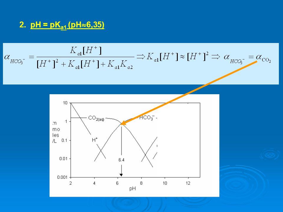 2. pH = pΚ a1 (pH  6,35)