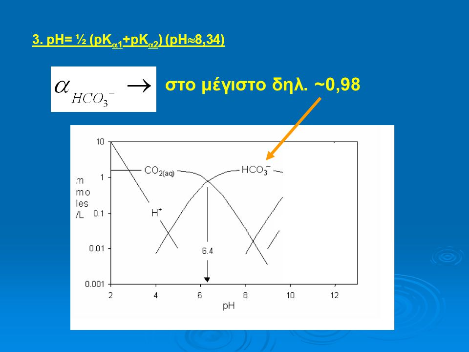 4. pH=pΚ  2 (αλκαλικά νερά)
