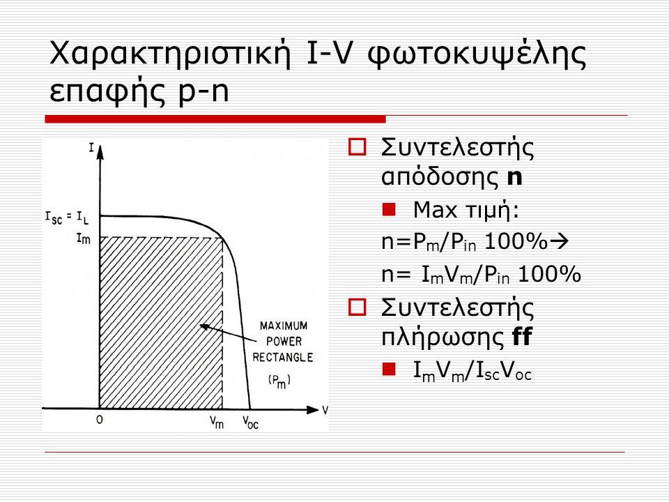 Χαρακτηριστική I-V φωτοκυψέλης επαφής p-n  Συντελεστής απόδοσης n Max τιμή: n=P m /P in 100%  n= I m V m /P in 100%  Συντελεστής πλήρωσης ff I m V