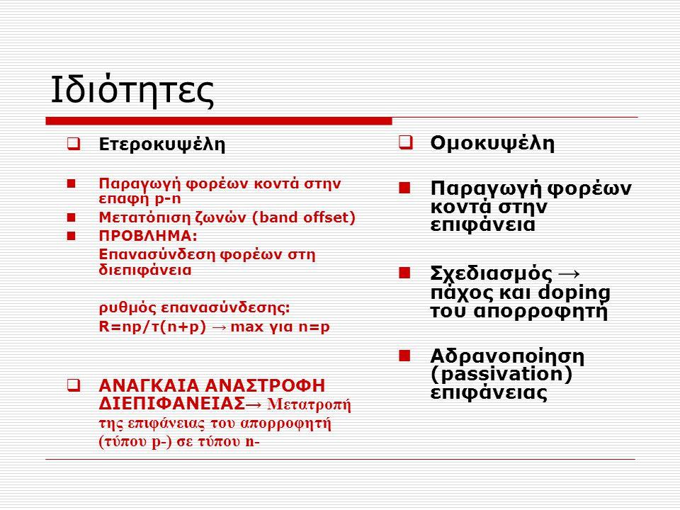 Ιδιότητες  Ομοκυψέλη Παραγωγή φορέων κοντά στην επιφάνεια Σχεδιασμός → πάχος και doping του απορροφητή Αδρανοποίηση (passivation) επιφάνειας  Ετεροκ