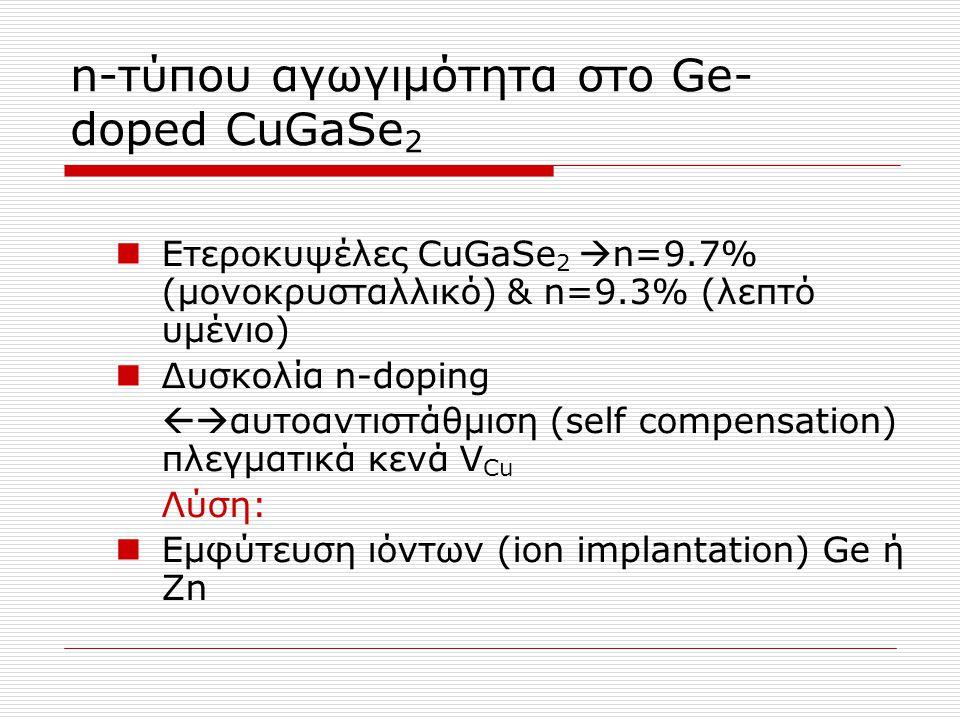 n-τύπου αγωγιμότητα στο Ge- doped CuGaSe 2 Ετεροκυψέλες CuGaSe 2  n=9.7% (μονοκρυσταλλικό) & n=9.3% (λεπτό υμένιο) Δυσκολία n-doping  αυτοαντιστάθμ