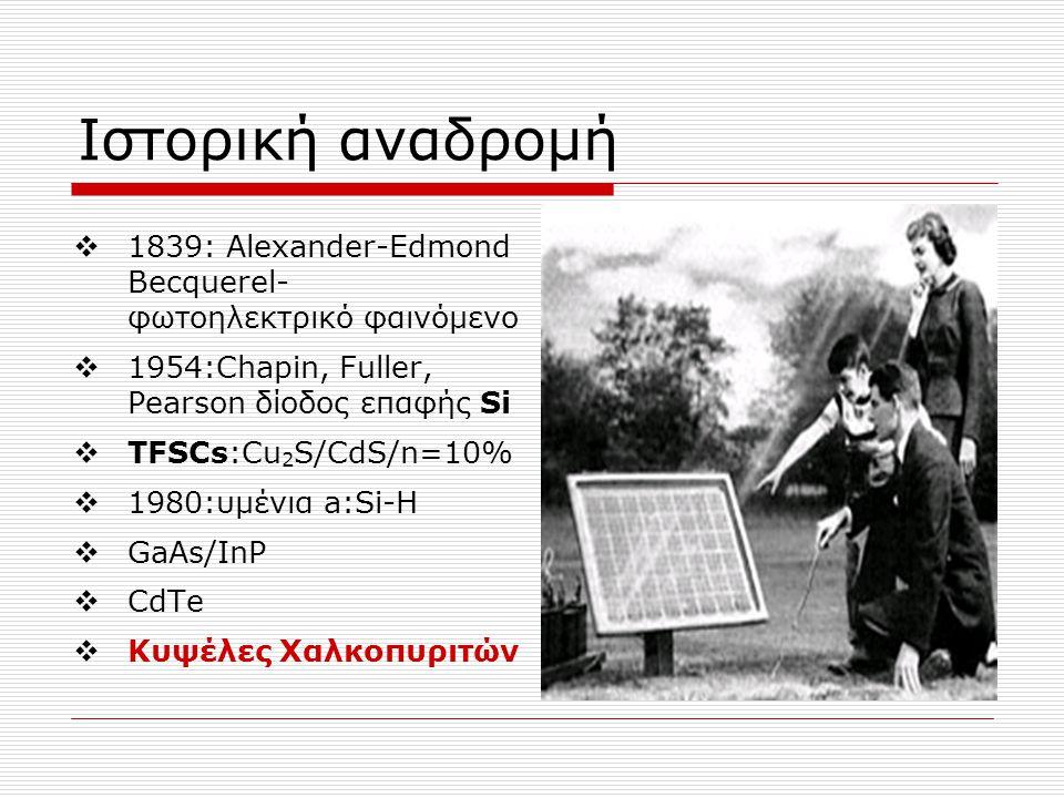 Ιστορική αναδρομή  1839: Alexander-Edmond Becquerel- φωτοηλεκτρικό φαινόμενο  1954:Chapin, Fuller, Pearson δίοδος επαφής Si  TFSCs:Cu 2 S/CdS/n=10%