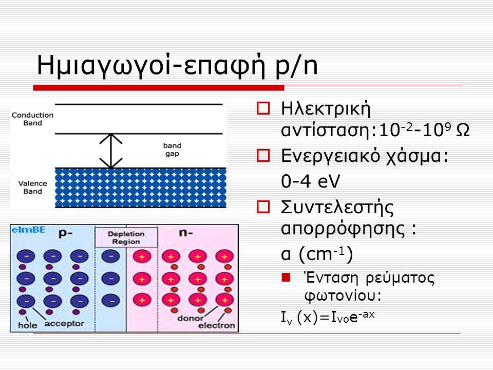 Ημιαγωγοί-επαφή p/n  Ηλεκτρική αντίσταση:10 -2 -10 9 Ω  Ενεργειακό χάσμα: 0-4 eV  Συντελεστής απορρόφησης : α (cm -1 ) Ένταση ρεύματος φωτονίου: I