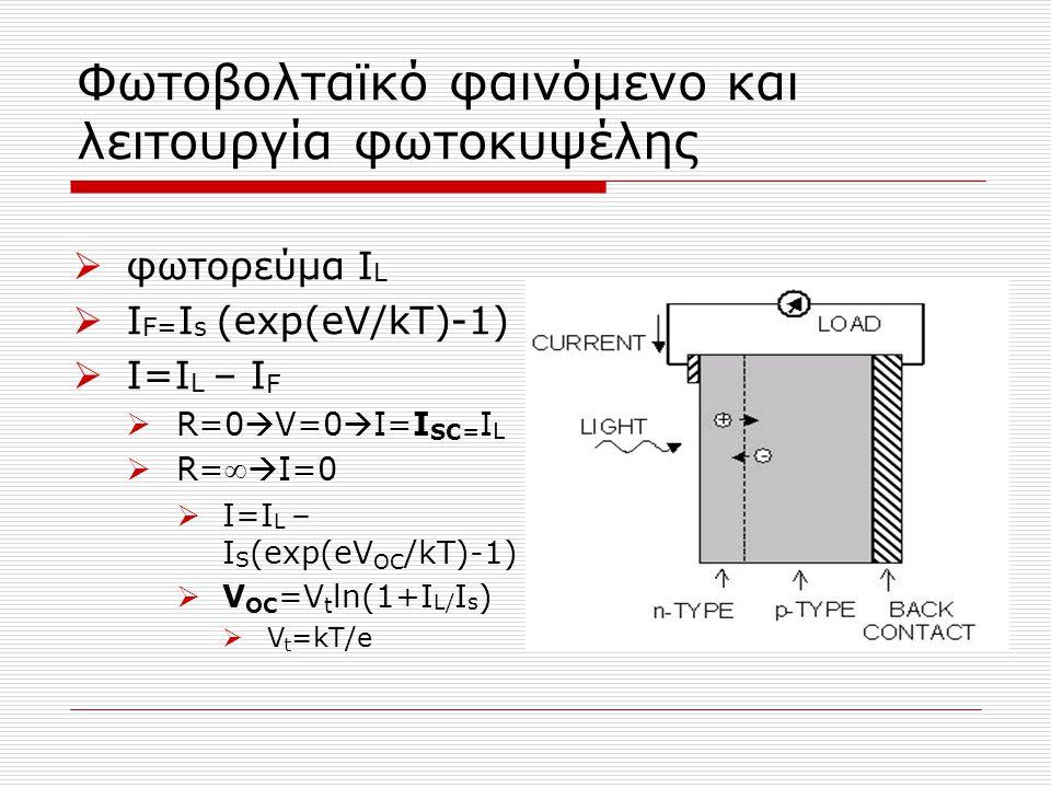 Φωτοβολταϊκό φαινόμενο και λειτουργία φωτοκυψέλης  φωτορεύμα I L  I F= I s (exp(eV/kT)-1)  I=I L – I F  R=0  V=0  I=I SC = I L  R= ∞  I=0  I=