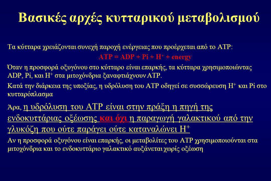 Βασικές αρχές κυτταρικού μεταβολισμού Τα κύτταρα χρειάζονται συνεχή παροχή ενέργειας που προέρχεται από το ATP: ATP = ADP + Pi + H + + energy Όταν η π