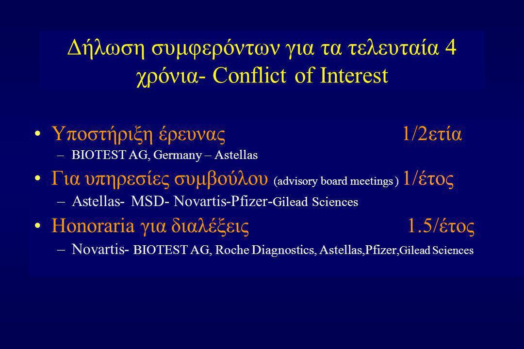 Δήλωση συμφερόντων για τα τελευταία 4 χρόνια- Conflict of Interest Υποστήριξη έρευνας 1/2ετία –BIOTEST AG, Germany – Astellas Για υπηρεσίες συμβούλου