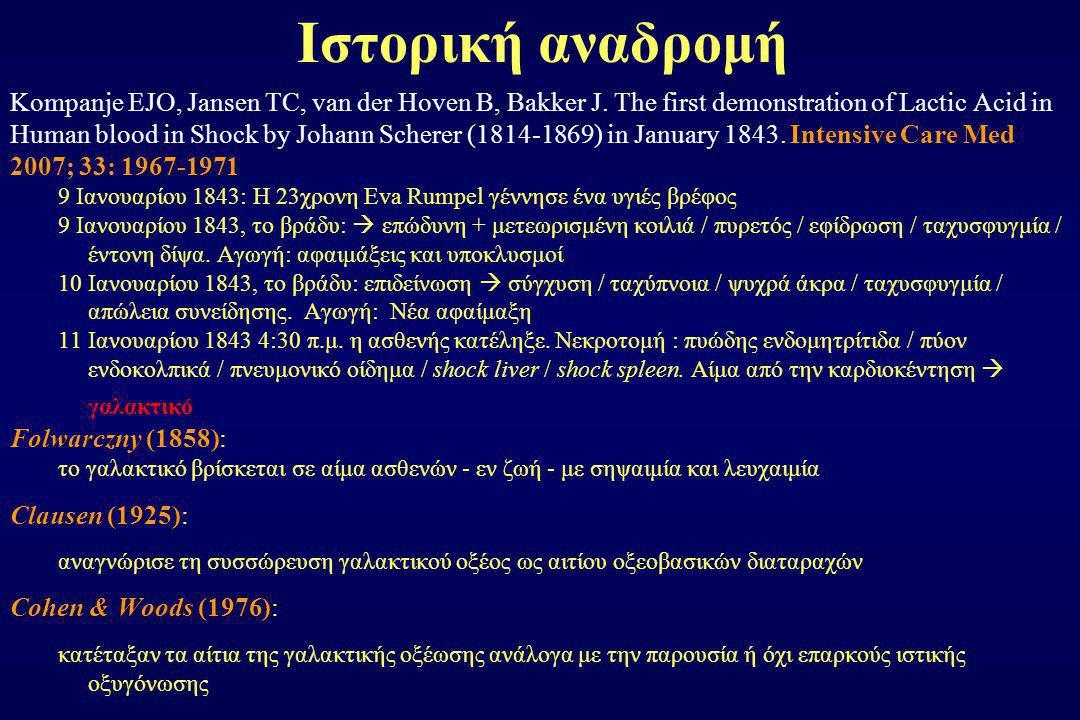 Ιστορική αναδρομή Kompanje EJO, Jansen TC, van der Hoven B, Bakker J. The first demonstration of Lactic Acid in Human blood in Shock by Johann Scherer