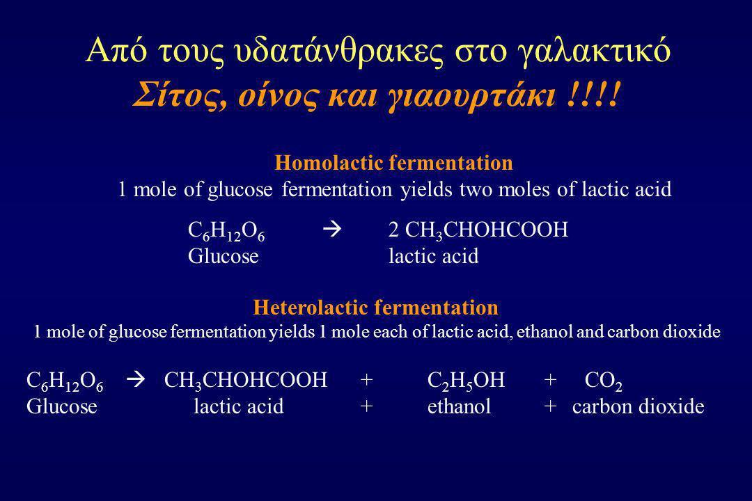 Από τους υδατάνθρακες στο γαλακτικό Σίτος, οίνος και γιαουρτάκι !!!! C 6 H 12 O 6  2 CH 3 CHOHCOOH Glucoselactic acid Homolactic fermentation 1 mole