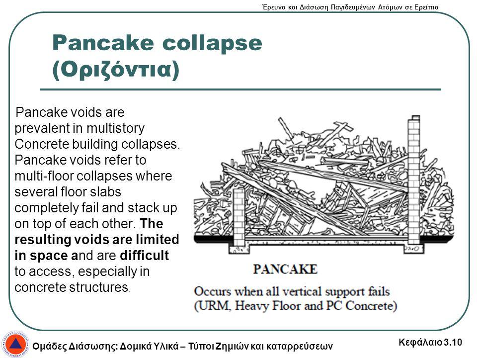Έρευνα και Διάσωση Παγιδευμένων Ατόμων σε Ερείπια Ομάδες Διάσωσης: Δομικά Υλικά – Τύποι Ζημιών και καταρρεύσεων Κεφάλαιο 3.10 Pancake collapse (Οριζόν