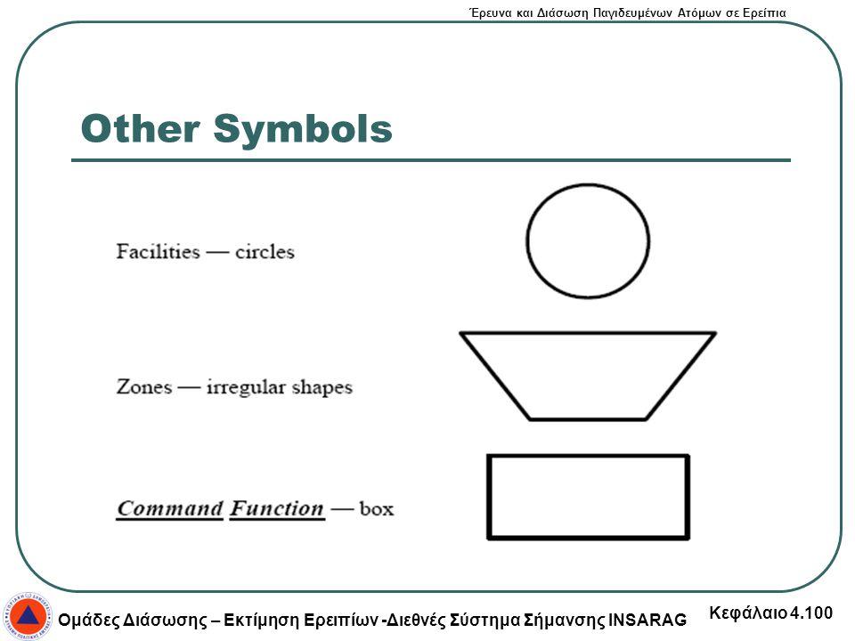 Έρευνα και Διάσωση Παγιδευμένων Ατόμων σε Ερείπια Ομάδες Διάσωσης – Εκτίμηση Ερειπίων -Διεθνές Σύστημα Σήμανσης INSARAG Κεφάλαιο 4.100 Other Symbols