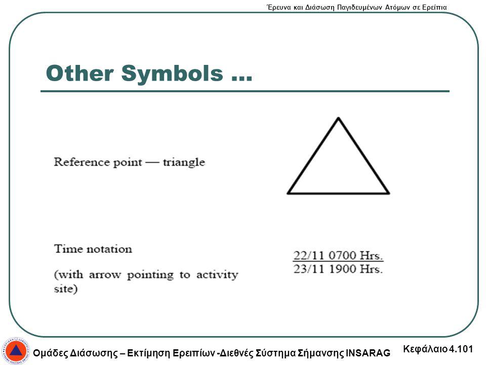 Έρευνα και Διάσωση Παγιδευμένων Ατόμων σε Ερείπια Ομάδες Διάσωσης – Εκτίμηση Ερειπίων -Διεθνές Σύστημα Σήμανσης INSARAG Κεφάλαιο 4.101 Other Symbols …