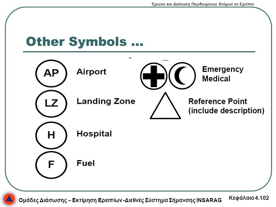 Έρευνα και Διάσωση Παγιδευμένων Ατόμων σε Ερείπια Ομάδες Διάσωσης – Εκτίμηση Ερειπίων -Διεθνές Σύστημα Σήμανσης INSARAG Κεφάλαιο 4.102 Other Symbols …