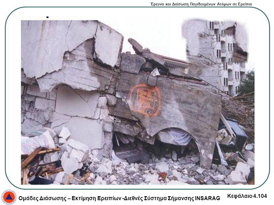 Έρευνα και Διάσωση Παγιδευμένων Ατόμων σε Ερείπια Ομάδες Διάσωσης – Εκτίμηση Ερειπίων -Διεθνές Σύστημα Σήμανσης INSARAG Κεφάλαιο 4.104