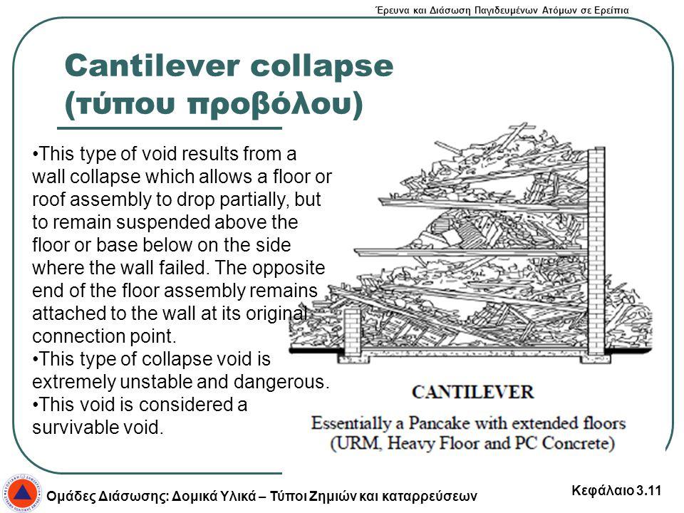 Έρευνα και Διάσωση Παγιδευμένων Ατόμων σε Ερείπια Ομάδες Διάσωσης: Δομικά Υλικά – Τύποι Ζημιών και καταρρεύσεων Κεφάλαιο 3.11 Cantilever collapse (τύπ