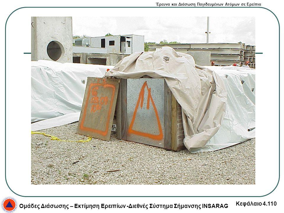 Έρευνα και Διάσωση Παγιδευμένων Ατόμων σε Ερείπια Ομάδες Διάσωσης – Εκτίμηση Ερειπίων -Διεθνές Σύστημα Σήμανσης INSARAG Κεφάλαιο 4.110