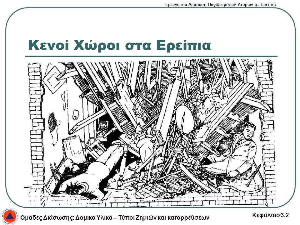 Έρευνα και Διάσωση Παγιδευμένων Ατόμων σε Ερείπια Ομάδες Διάσωσης: Δομικά Υλικά – Τύποι Ζημιών και καταρρεύσεων Κεφάλαιο 3.2 Κενοί Χώροι στα Ερείπια