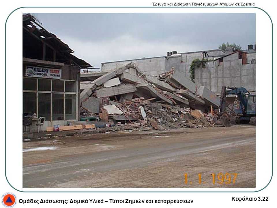 Έρευνα και Διάσωση Παγιδευμένων Ατόμων σε Ερείπια Ομάδες Διάσωσης: Δομικά Υλικά – Τύποι Ζημιών και καταρρεύσεων Κεφάλαιο 3.22