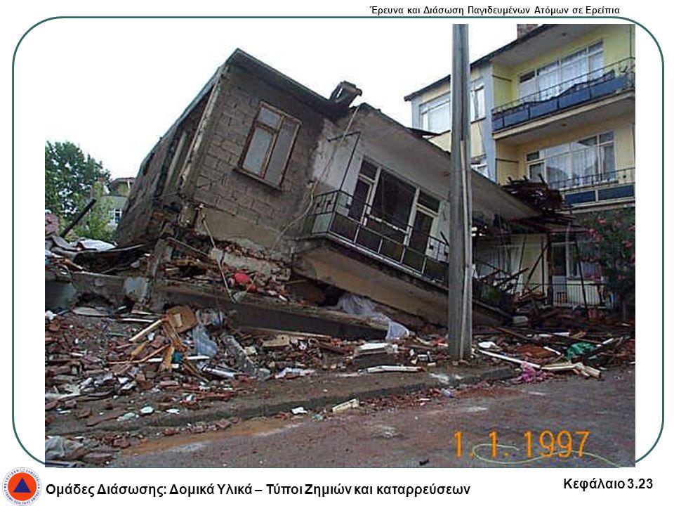 Έρευνα και Διάσωση Παγιδευμένων Ατόμων σε Ερείπια Ομάδες Διάσωσης: Δομικά Υλικά – Τύποι Ζημιών και καταρρεύσεων Κεφάλαιο 3.23