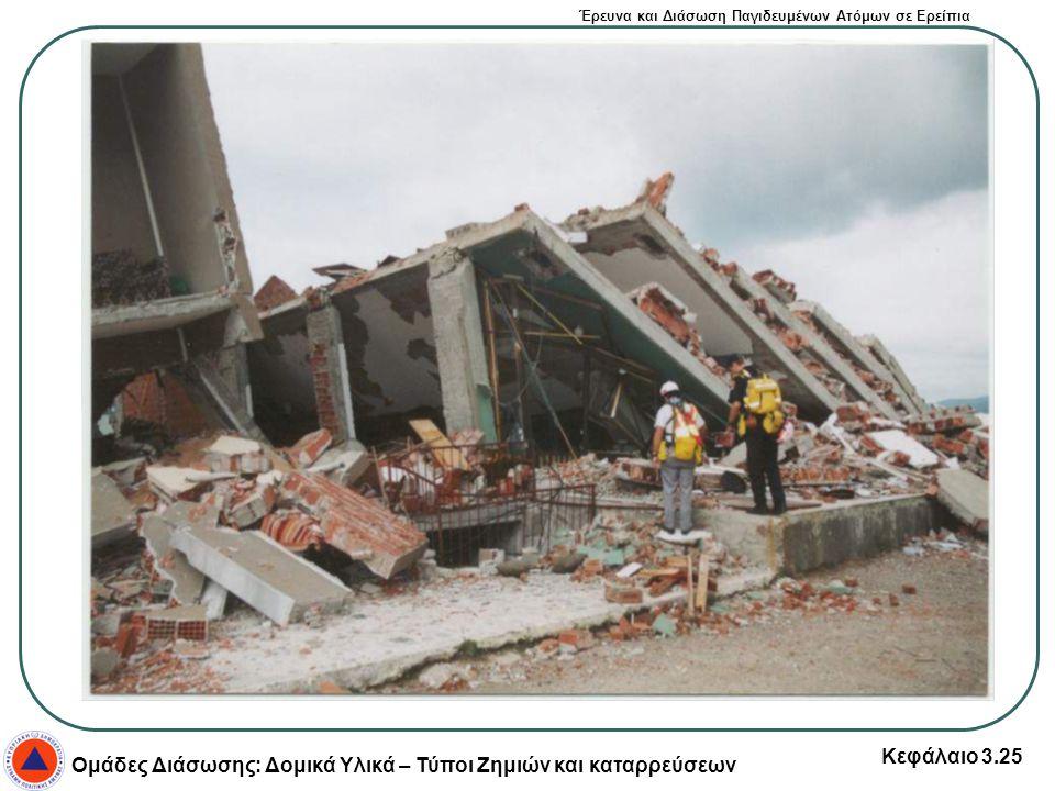 Έρευνα και Διάσωση Παγιδευμένων Ατόμων σε Ερείπια Ομάδες Διάσωσης: Δομικά Υλικά – Τύποι Ζημιών και καταρρεύσεων Κεφάλαιο 3.25