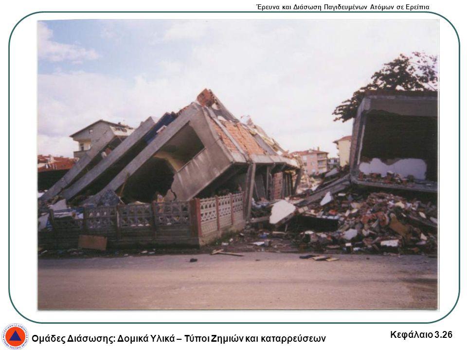Έρευνα και Διάσωση Παγιδευμένων Ατόμων σε Ερείπια Ομάδες Διάσωσης: Δομικά Υλικά – Τύποι Ζημιών και καταρρεύσεων Κεφάλαιο 3.26