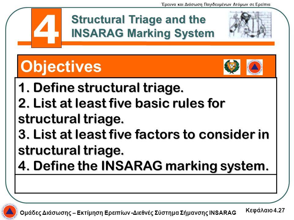 Έρευνα και Διάσωση Παγιδευμένων Ατόμων σε Ερείπια Ομάδες Διάσωσης – Εκτίμηση Ερειπίων -Διεθνές Σύστημα Σήμανσης INSARAG Κεφάλαιο 4.27 Objectives 1. De