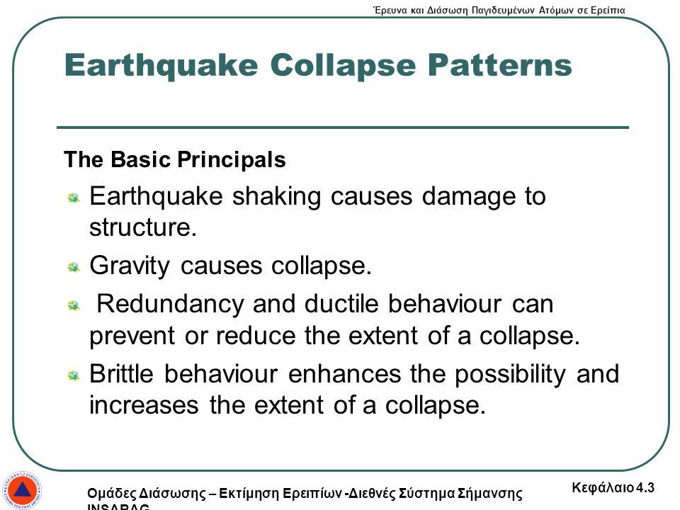 Έρευνα και Διάσωση Παγιδευμένων Ατόμων σε Ερείπια Earthquake Collapse Patterns The Basic Principals Earthquake shaking causes damage to structure. Gra