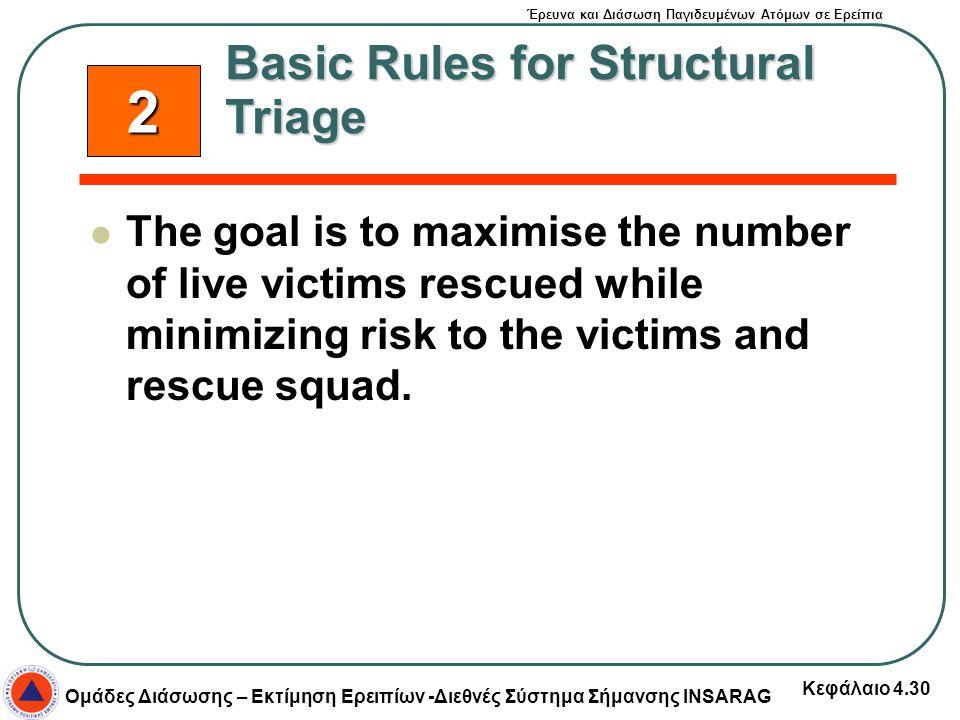 Έρευνα και Διάσωση Παγιδευμένων Ατόμων σε Ερείπια Ομάδες Διάσωσης – Εκτίμηση Ερειπίων -Διεθνές Σύστημα Σήμανσης INSARAG Κεφάλαιο 4.30 The goal is to m