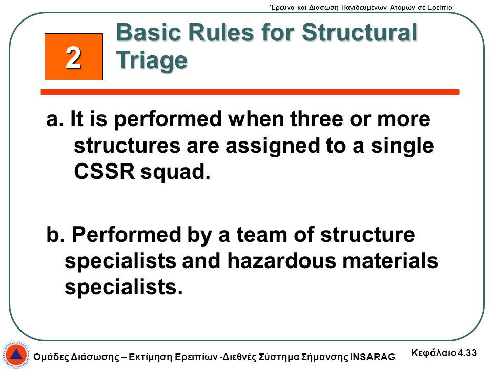 Έρευνα και Διάσωση Παγιδευμένων Ατόμων σε Ερείπια Ομάδες Διάσωσης – Εκτίμηση Ερειπίων -Διεθνές Σύστημα Σήμανσης INSARAG Κεφάλαιο 4.33 a. It is perform