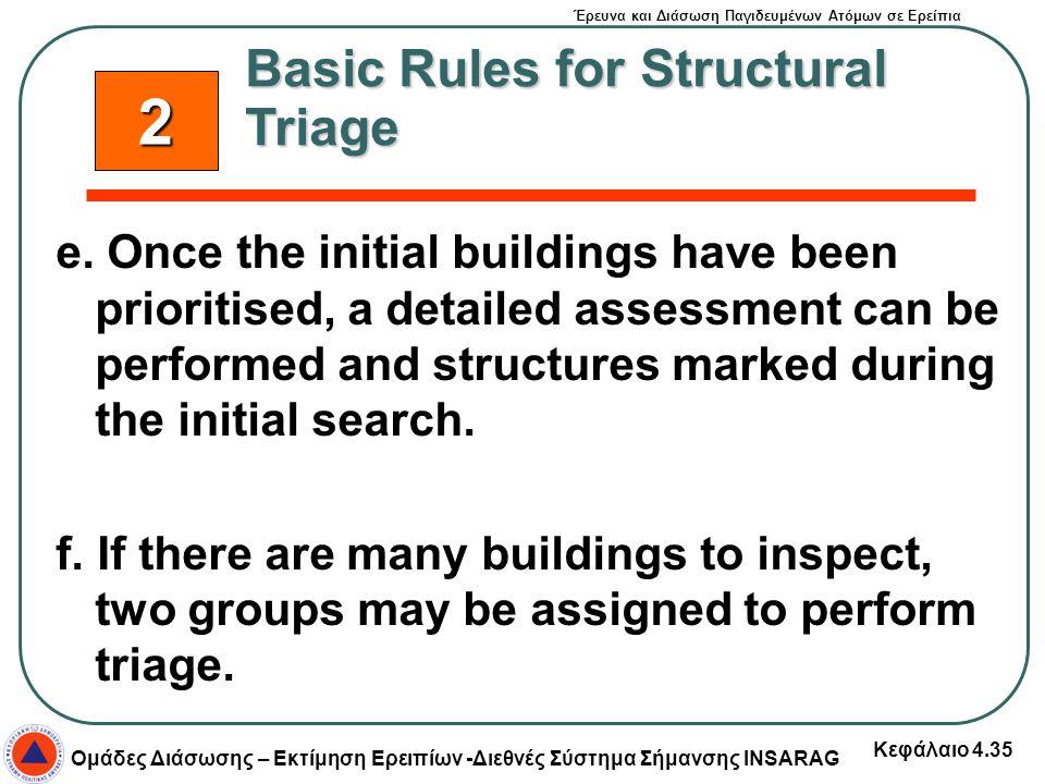 Έρευνα και Διάσωση Παγιδευμένων Ατόμων σε Ερείπια Ομάδες Διάσωσης – Εκτίμηση Ερειπίων -Διεθνές Σύστημα Σήμανσης INSARAG Κεφάλαιο 4.35 e. Once the init