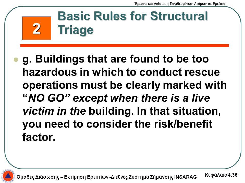 Έρευνα και Διάσωση Παγιδευμένων Ατόμων σε Ερείπια Ομάδες Διάσωσης – Εκτίμηση Ερειπίων -Διεθνές Σύστημα Σήμανσης INSARAG Κεφάλαιο 4.36 g. Buildings tha