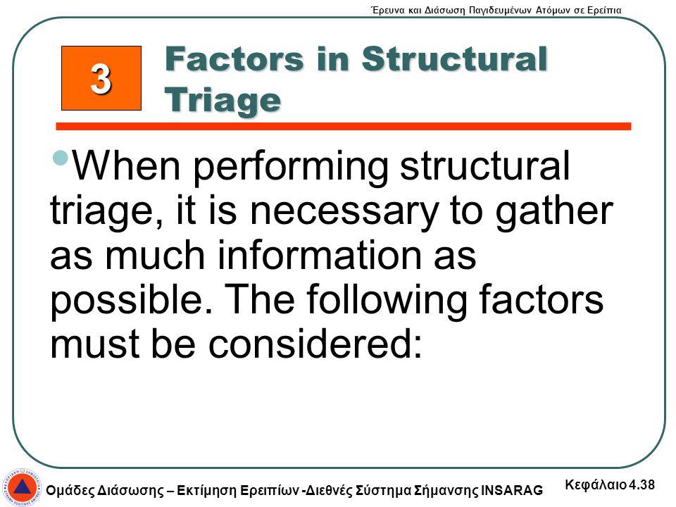 Έρευνα και Διάσωση Παγιδευμένων Ατόμων σε Ερείπια Ομάδες Διάσωσης – Εκτίμηση Ερειπίων -Διεθνές Σύστημα Σήμανσης INSARAG Κεφάλαιο 4.38 When performing