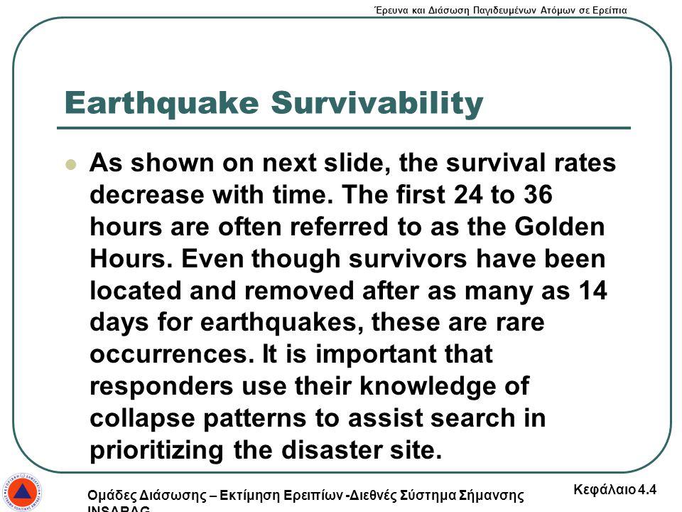 Έρευνα και Διάσωση Παγιδευμένων Ατόμων σε Ερείπια Earthquake Survivability As shown on next slide, the survival rates decrease with time. The first 24