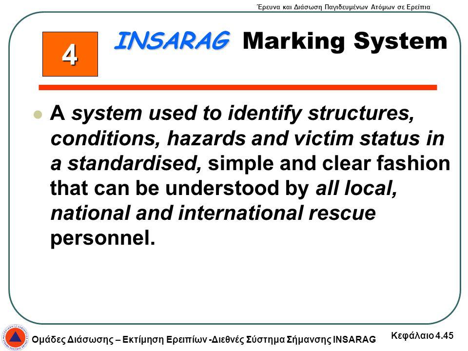 Έρευνα και Διάσωση Παγιδευμένων Ατόμων σε Ερείπια Ομάδες Διάσωσης – Εκτίμηση Ερειπίων -Διεθνές Σύστημα Σήμανσης INSARAG Κεφάλαιο 4.45 A system used to
