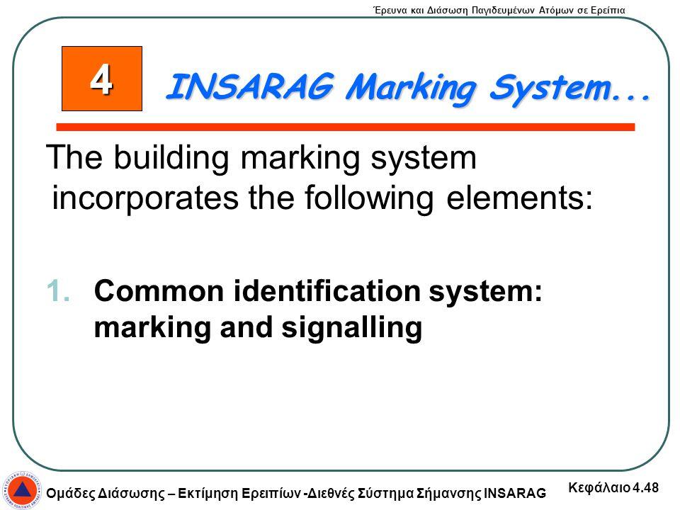 Έρευνα και Διάσωση Παγιδευμένων Ατόμων σε Ερείπια Ομάδες Διάσωσης – Εκτίμηση Ερειπίων -Διεθνές Σύστημα Σήμανσης INSARAG Κεφάλαιο 4.48 The building mar