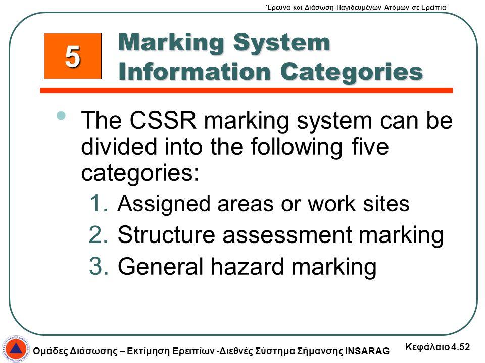 Έρευνα και Διάσωση Παγιδευμένων Ατόμων σε Ερείπια Ομάδες Διάσωσης – Εκτίμηση Ερειπίων -Διεθνές Σύστημα Σήμανσης INSARAG Κεφάλαιο 4.52 The CSSR marking