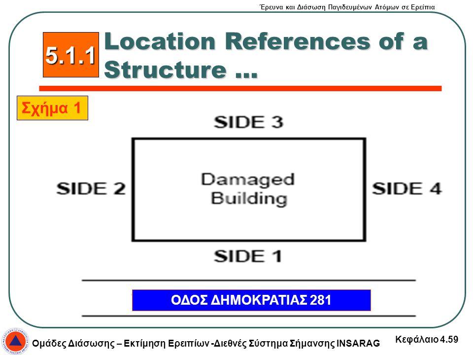 Έρευνα και Διάσωση Παγιδευμένων Ατόμων σε Ερείπια Ομάδες Διάσωσης – Εκτίμηση Ερειπίων -Διεθνές Σύστημα Σήμανσης INSARAG Κεφάλαιο 4.59 Location Referen