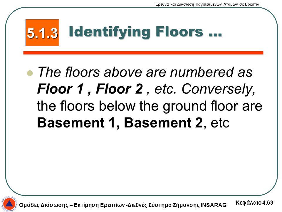 Έρευνα και Διάσωση Παγιδευμένων Ατόμων σε Ερείπια Ομάδες Διάσωσης – Εκτίμηση Ερειπίων -Διεθνές Σύστημα Σήμανσης INSARAG Κεφάλαιο 4.63 The floors above