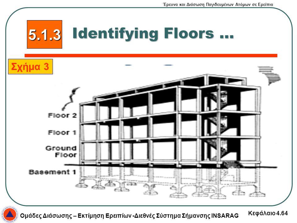 Έρευνα και Διάσωση Παγιδευμένων Ατόμων σε Ερείπια Ομάδες Διάσωσης – Εκτίμηση Ερειπίων -Διεθνές Σύστημα Σήμανσης INSARAG Κεφάλαιο 4.64 5.1.3 Σχήμα 3 Id