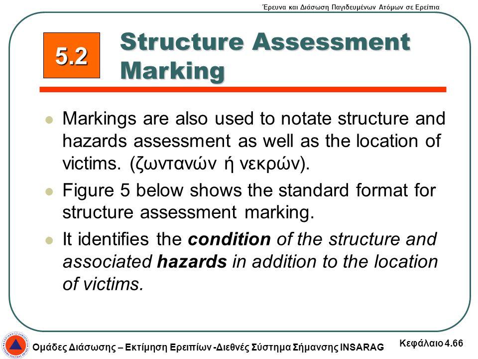 Έρευνα και Διάσωση Παγιδευμένων Ατόμων σε Ερείπια Ομάδες Διάσωσης – Εκτίμηση Ερειπίων -Διεθνές Σύστημα Σήμανσης INSARAG Κεφάλαιο 4.66 Markings are als