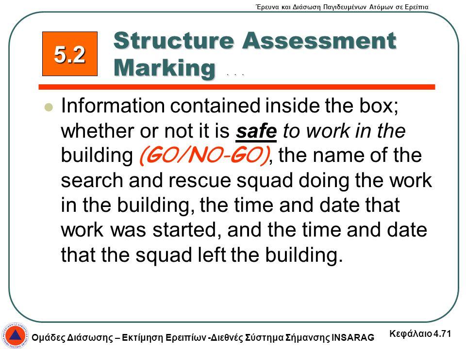 Έρευνα και Διάσωση Παγιδευμένων Ατόμων σε Ερείπια Ομάδες Διάσωσης – Εκτίμηση Ερειπίων -Διεθνές Σύστημα Σήμανσης INSARAG Κεφάλαιο 4.71 Information cont