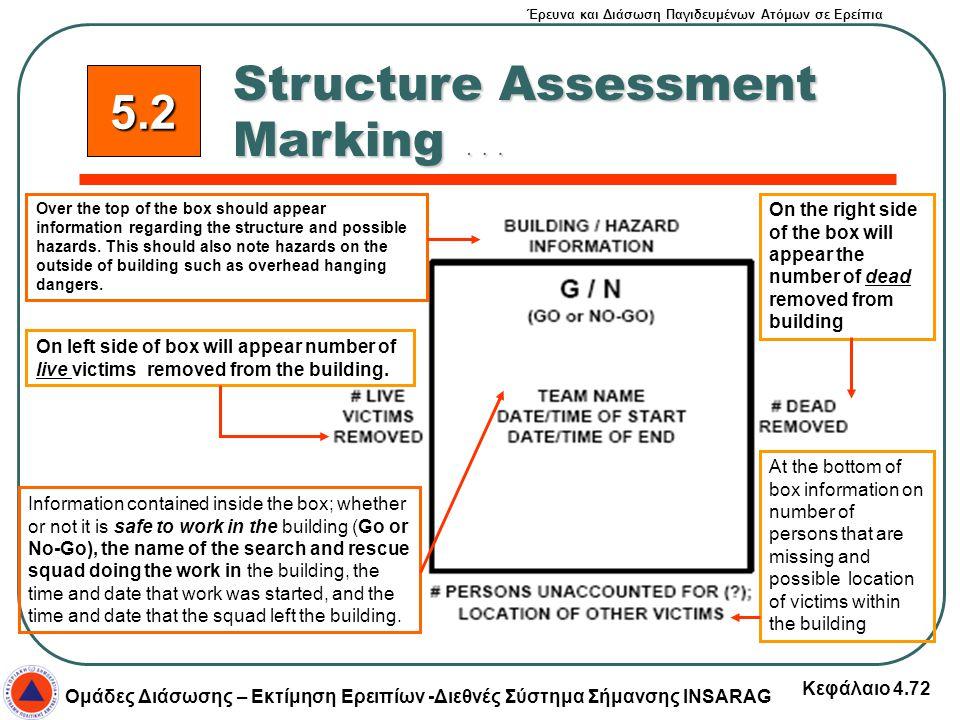 Έρευνα και Διάσωση Παγιδευμένων Ατόμων σε Ερείπια Ομάδες Διάσωσης – Εκτίμηση Ερειπίων -Διεθνές Σύστημα Σήμανσης INSARAG Κεφάλαιο 4.72 Structure Assess