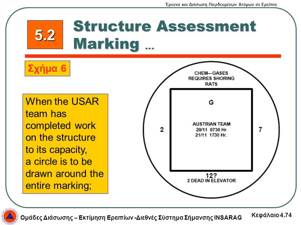 Έρευνα και Διάσωση Παγιδευμένων Ατόμων σε Ερείπια Ομάδες Διάσωσης – Εκτίμηση Ερειπίων -Διεθνές Σύστημα Σήμανσης INSARAG Κεφάλαιο 4.74 Structure Assess