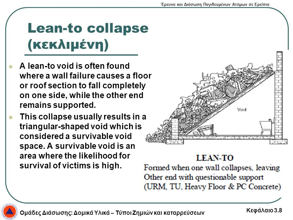 Έρευνα και Διάσωση Παγιδευμένων Ατόμων σε Ερείπια Ομάδες Διάσωσης: Δομικά Υλικά – Τύποι Ζημιών και καταρρεύσεων Κεφάλαιο 3.8 Lean-to collapse (κεκλιμέ