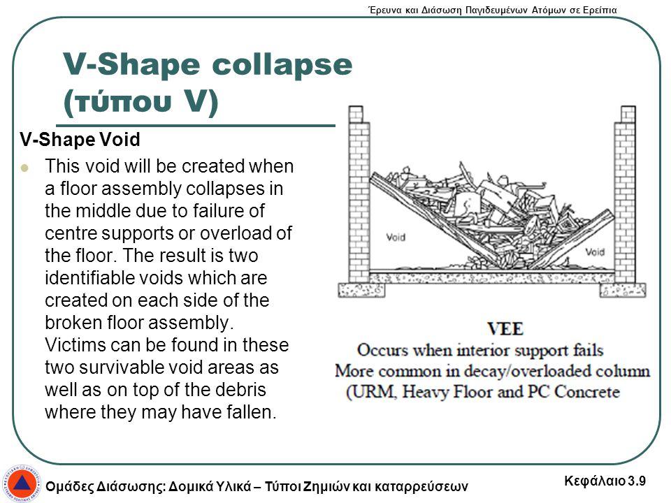 Έρευνα και Διάσωση Παγιδευμένων Ατόμων σε Ερείπια Ομάδες Διάσωσης – Εκτίμηση Ερειπίων -Διεθνές Σύστημα Σήμανσης INSARAG Κεφάλαιο 4.40 Lean-to collapse (κεκλιμένη) V-Shape collapse (τύπου V) Pancake collapse (Οριζόντια) Cantilever collapse (τύπου προβόλου) Mechanism of collapse