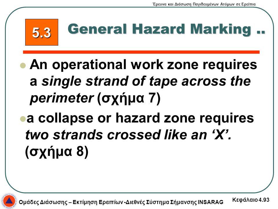 Έρευνα και Διάσωση Παγιδευμένων Ατόμων σε Ερείπια Ομάδες Διάσωσης – Εκτίμηση Ερειπίων -Διεθνές Σύστημα Σήμανσης INSARAG Κεφάλαιο 4.93 An operational w