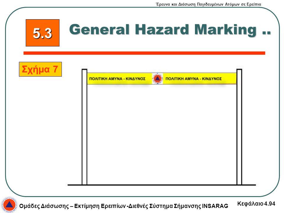 Έρευνα και Διάσωση Παγιδευμένων Ατόμων σε Ερείπια Ομάδες Διάσωσης – Εκτίμηση Ερειπίων -Διεθνές Σύστημα Σήμανσης INSARAG Κεφάλαιο 4.94 General Hazard M