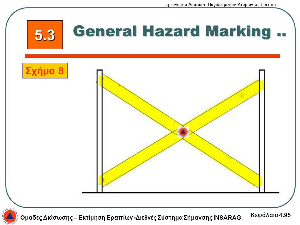 Έρευνα και Διάσωση Παγιδευμένων Ατόμων σε Ερείπια Ομάδες Διάσωσης – Εκτίμηση Ερειπίων -Διεθνές Σύστημα Σήμανσης INSARAG Κεφάλαιο 4.95 General Hazard M