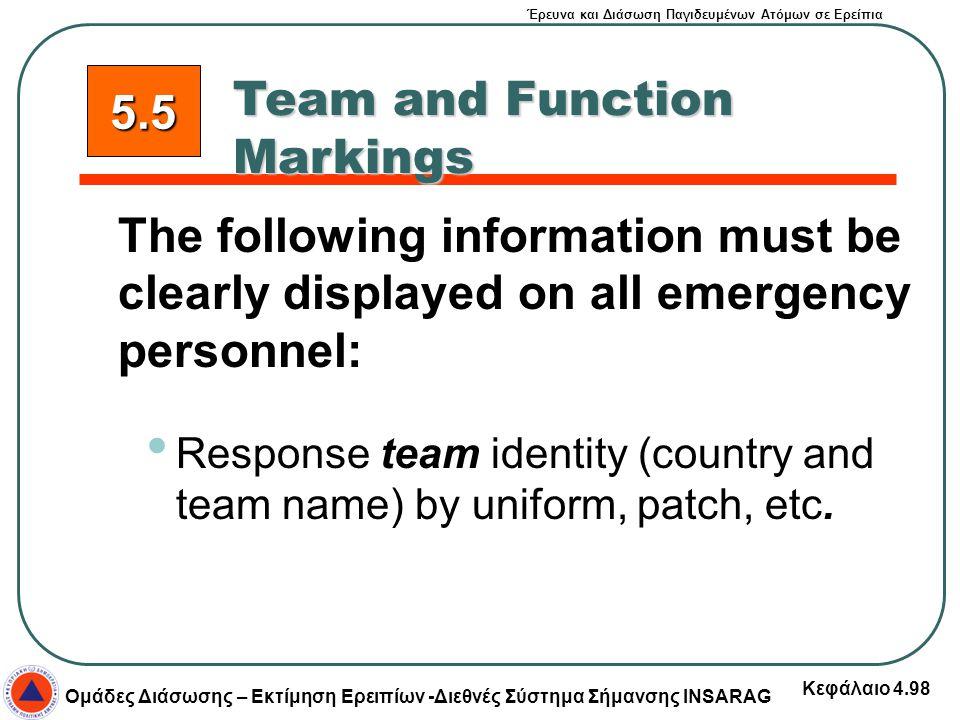Έρευνα και Διάσωση Παγιδευμένων Ατόμων σε Ερείπια Ομάδες Διάσωσης – Εκτίμηση Ερειπίων -Διεθνές Σύστημα Σήμανσης INSARAG Κεφάλαιο 4.98 Team and Functio